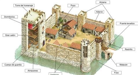 el-castillo-medieval22