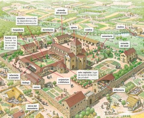 monasterio-medieval